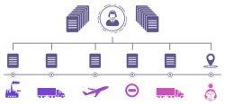 Endchain airdropvillage.io free crypto coin free crypto airdrops Sweden